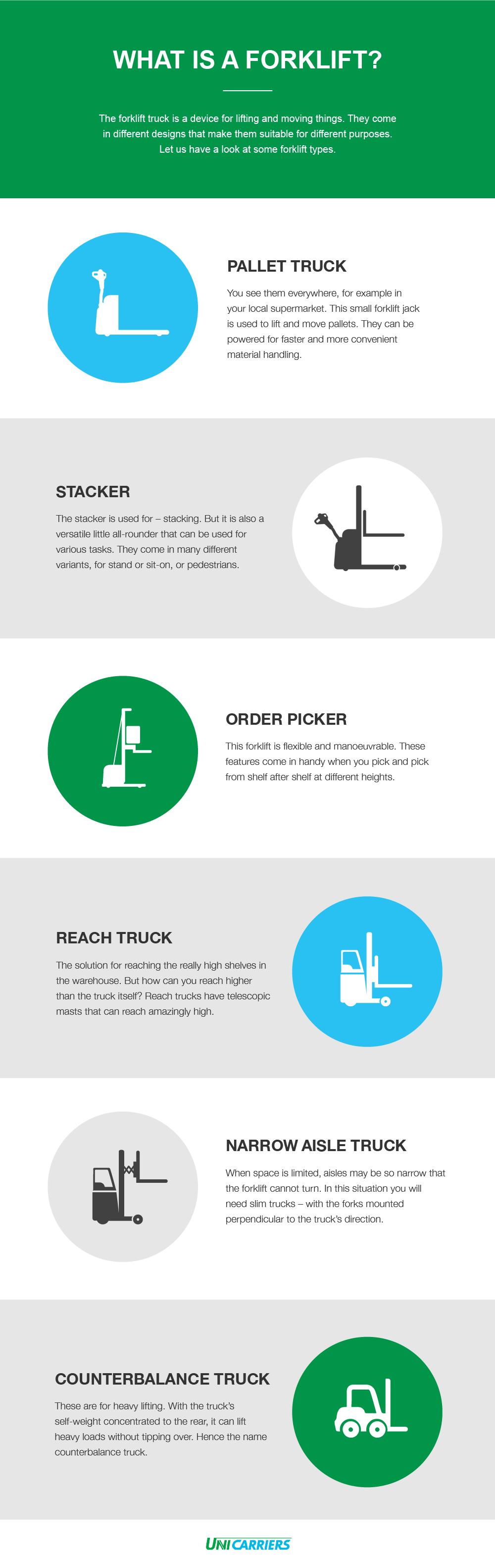 Forklifts Material Handling Equipment Warehousing Upcomingcarshq Com