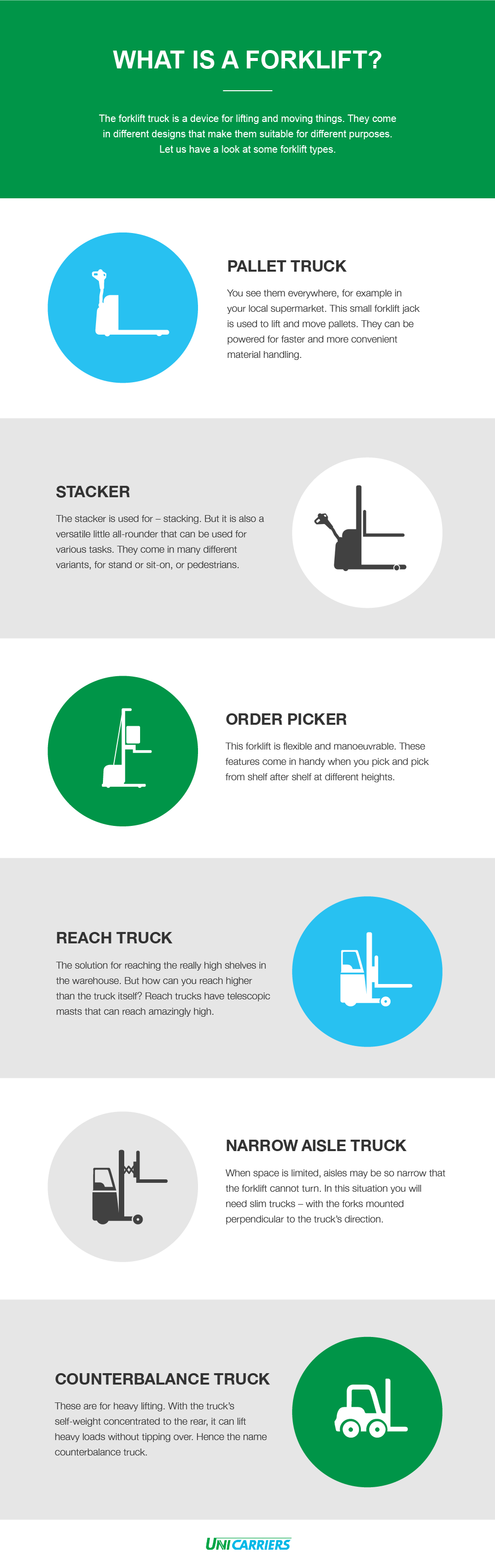 Newbie-guide-forklifts-infographic.png