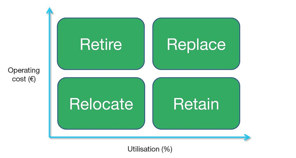 retire-replace-forklift-graphic.jpg
