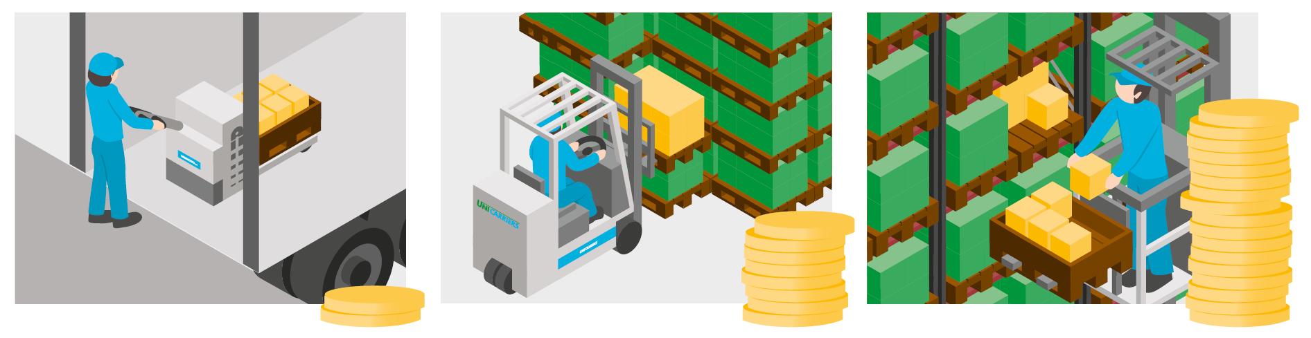 unloading-stacking-order-picking-2